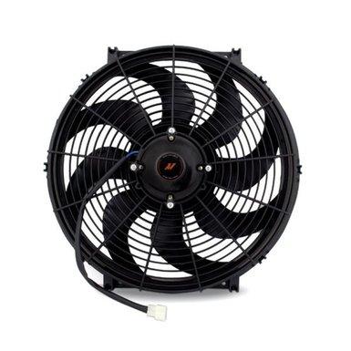 Elektrische fan